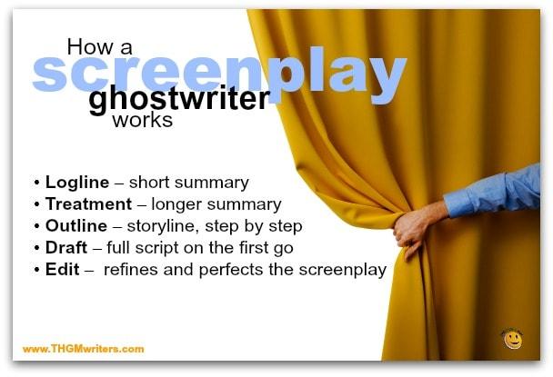 How a screenplay ghostwriter works