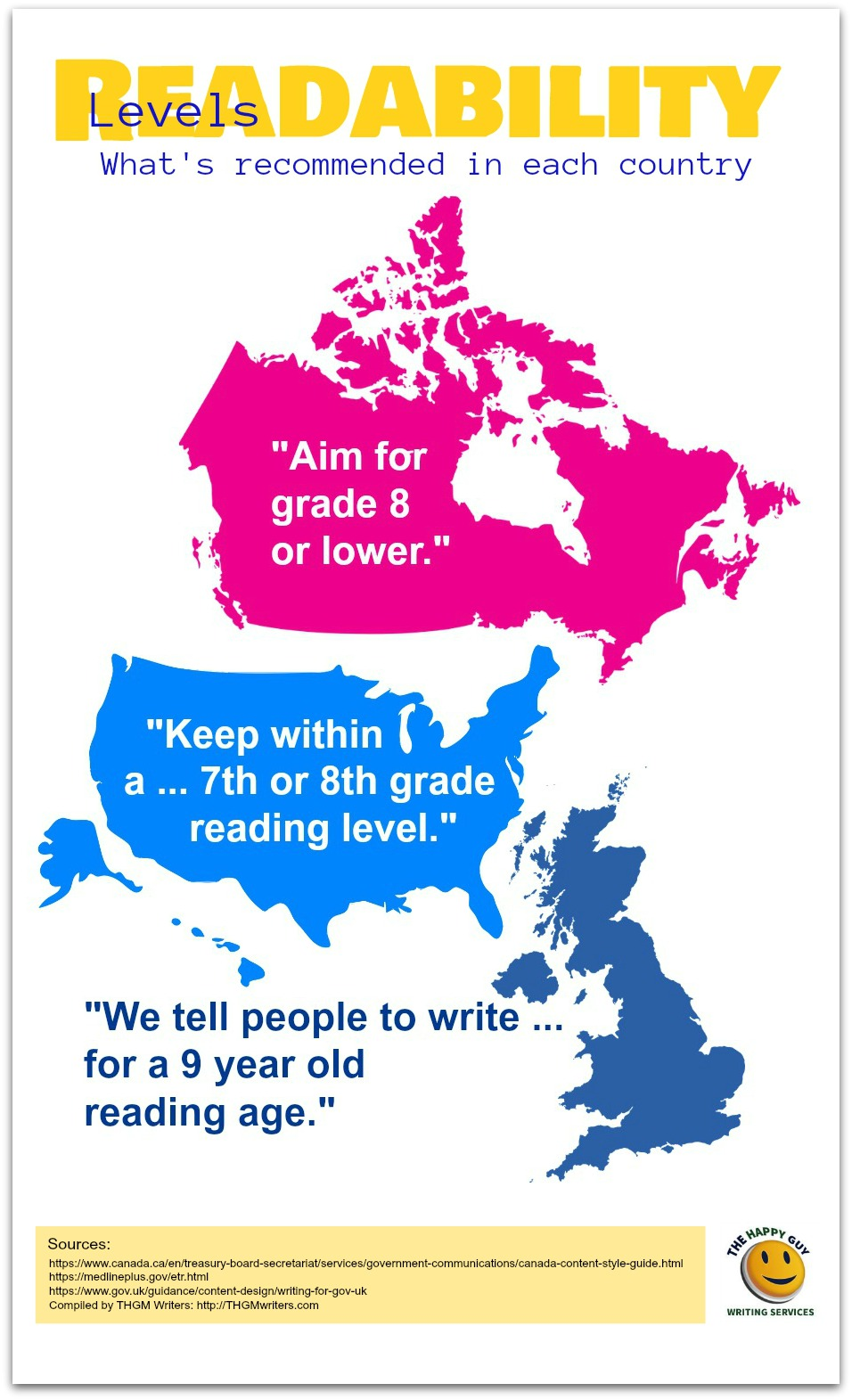 Infographic - readability recommendations in Canada, the United States and Great Britain